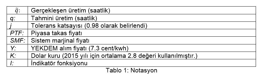 yekdem-5